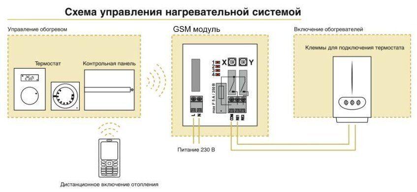 схема управления нагревательной системой